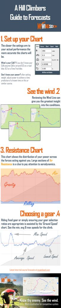hill-climbers-guide