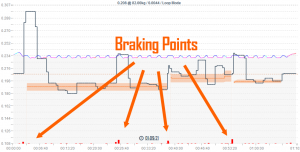 braking-points